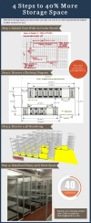 Cambro High Density Shelving System Infographic