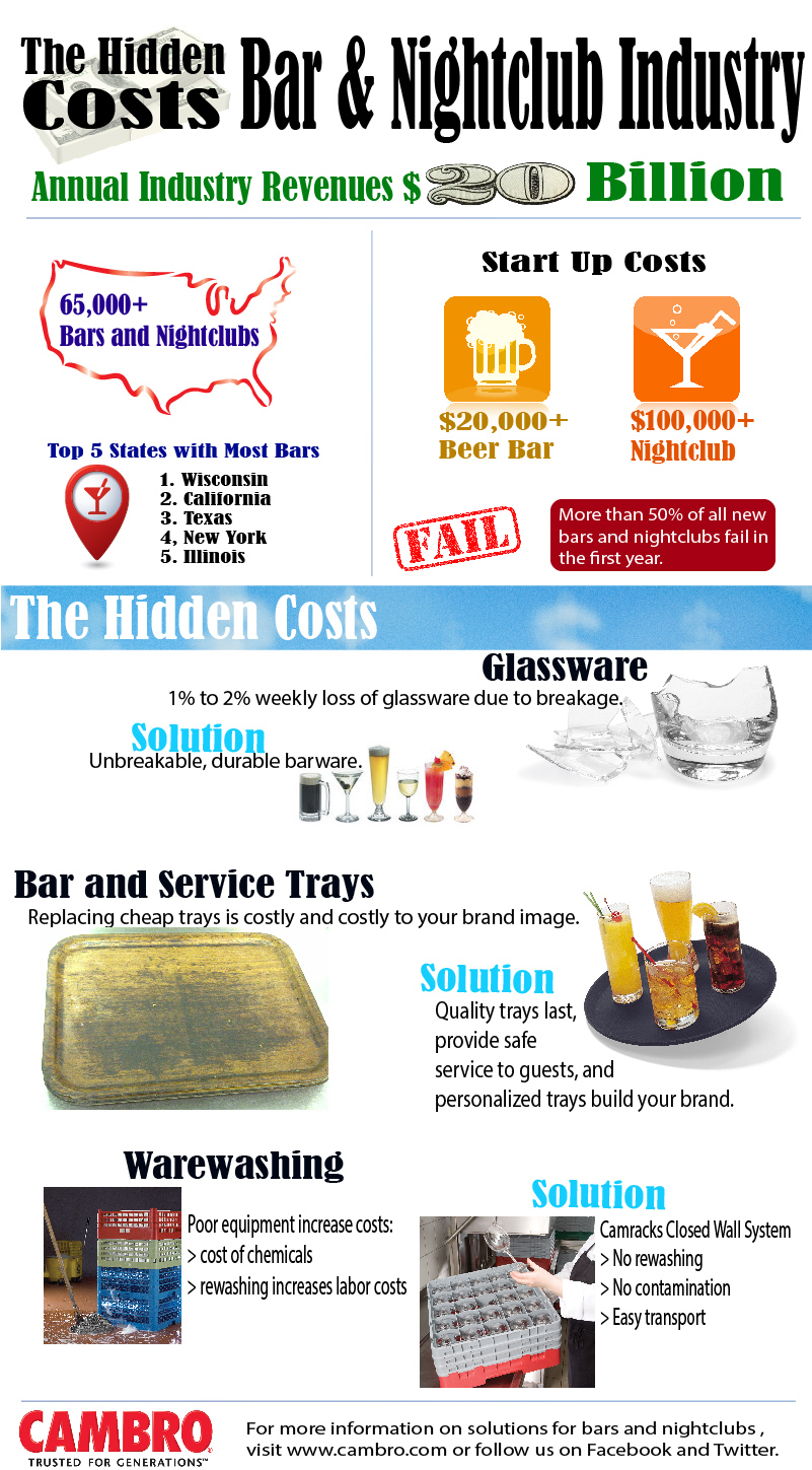 Cambro Bar and Nightclub Infographic 1