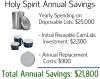 Cambro Reusable Lids - Holy Spirit savings