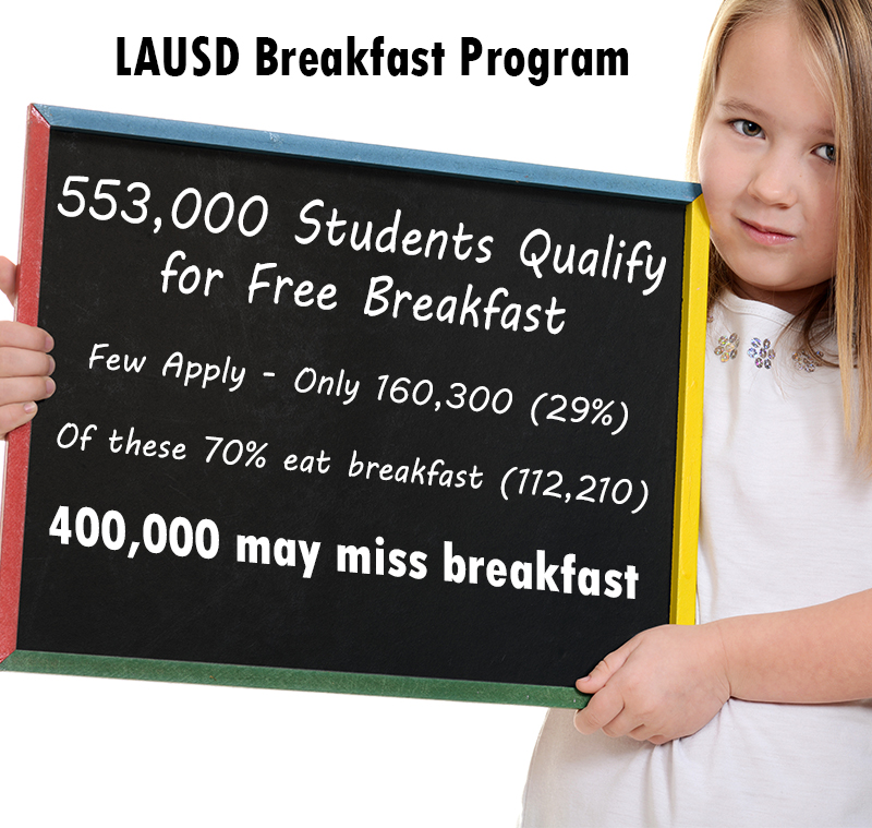 LAUSD breakfast in classroom