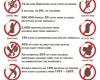 allergy Stats - Cambro blog - kitchen conversations