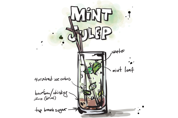 Mint Julep - Cambro Blog - Recipe