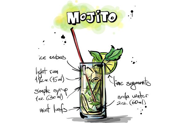 Mojito - Cambro Blog - Recipe