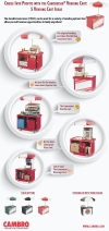 Camcruiser CVC55 - Mobile Vending Solutions - Cambro Blog