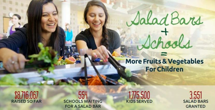 SaladBars2Schools Stats Aug2014