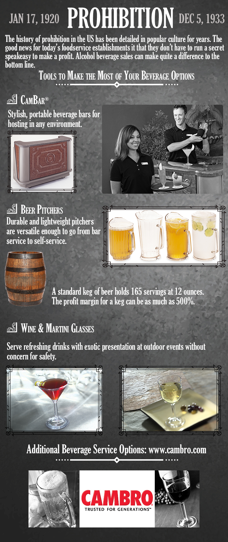 Cambro Blog - Alcohol Sales - prohibition