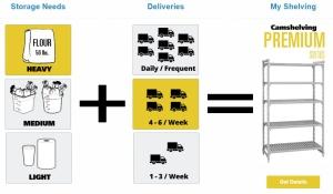 Storage Plus Deliveries - Cambro blog