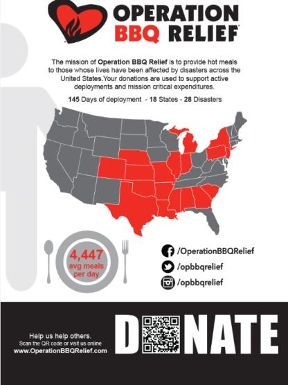 OBR donate