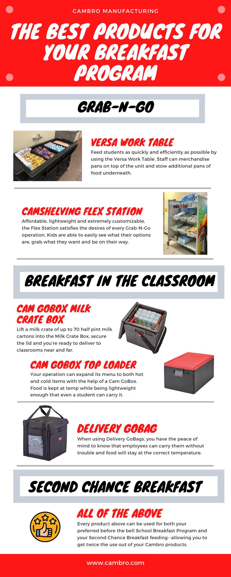 School Breakfast Program Infographic